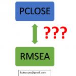 Quan hệ giữa PCLOSE và RMSEA