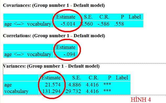 covariance4