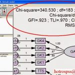 Macro hiển thị các chỉ số trong AMOS