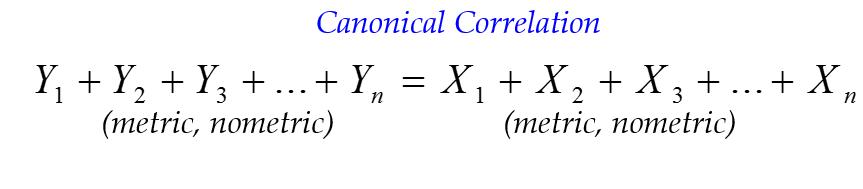 canonicalCorrelation