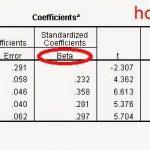 So sánh sự khác nhau giữa hệ số beta đã chuẩn hóa và chưa chuẩn hóa khi phân tích hồi quy