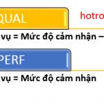 So sánh mô hình chất lượng dịch vụ SERVQUAL và SERVPERF