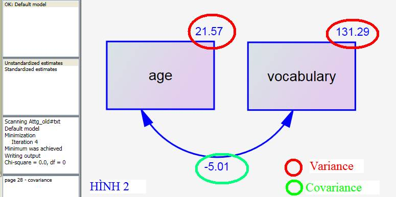 covariance2
