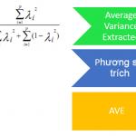Cách tính phương sai trích Average Variance Extracted AVE trong AMOS