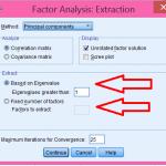 Quan hệ giữa Eigenvalues và số lượng nhân tố được tạo thành khi phân tích nhân tố EFA
