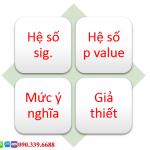 Hệ số sig. là gì? Hệ số p value là gì?