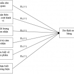 Mô hình nghiên cứu và các vấn đề liên quan